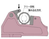 MMC一流メーカーフットバイス 取扱方法2