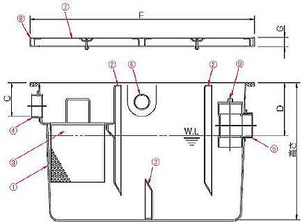狭いスペースに最適な横巾30〜40cmのスリムタイプ 図面