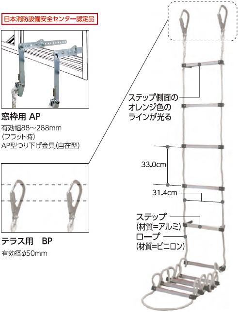 蛍光テープ付。緊急脱出用に日本消防設備安全センター認定品