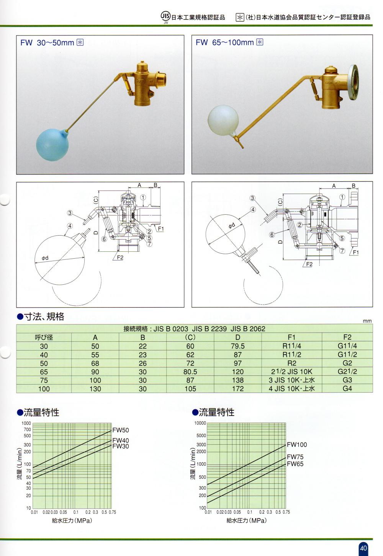 圧力バランス型複式ボールタップ(全製品 認証センター合格品、一部JIS規格品)