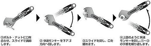 快速モンキー jupiter KM200 使用方法